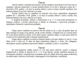 Закон о слободи вероисповести у Црној Гори 2020.